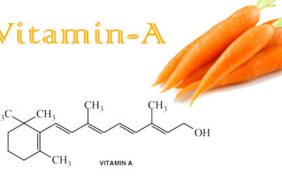 "Why Vitamin A scores an ""A"" Grade!"